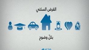 audi-bank-lebanon